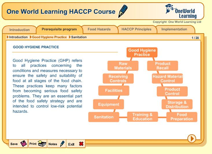 Haccp Training Online Training For Haccp